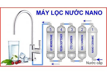 3 thiết bị lọc nước gia đình tiện dụng nhất hiện nay